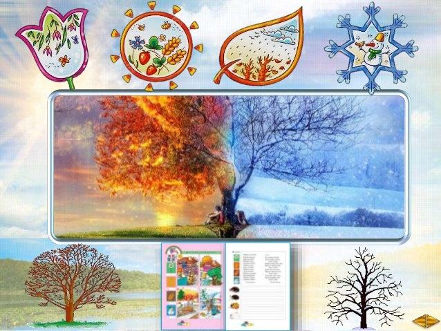 С настъпването на всеки сезон живата и неживата природа се променят. Всеки от тях има своите прелести.