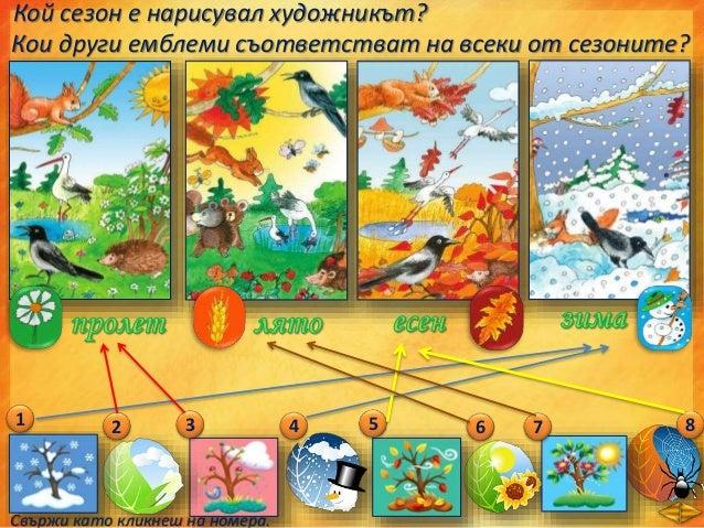 През различните сезони при растенията настъпват промени. Разгледайте илюстрациите. Посочете промените, които настъпват при...