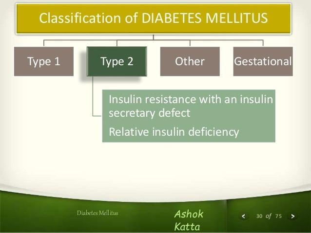 Diabetes Mellitus - In Terms of Biochemistry