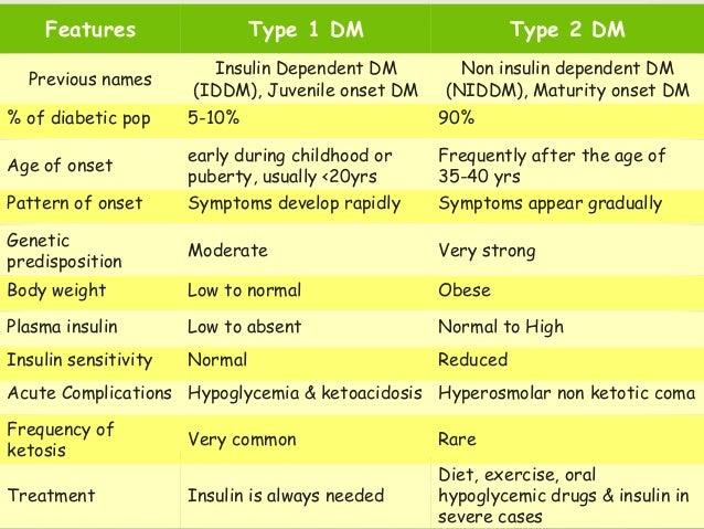 Hypoglycemia diet mayo clinic