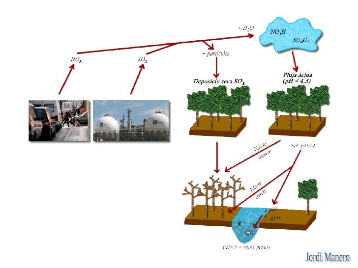 L'efecte hivernacle i el canvi climàtic  Està canviant el clima del món?  De manera natural hi ha cicles. Sembla que ara l...