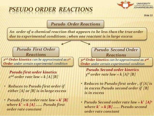 pseudo first order reaction pdf