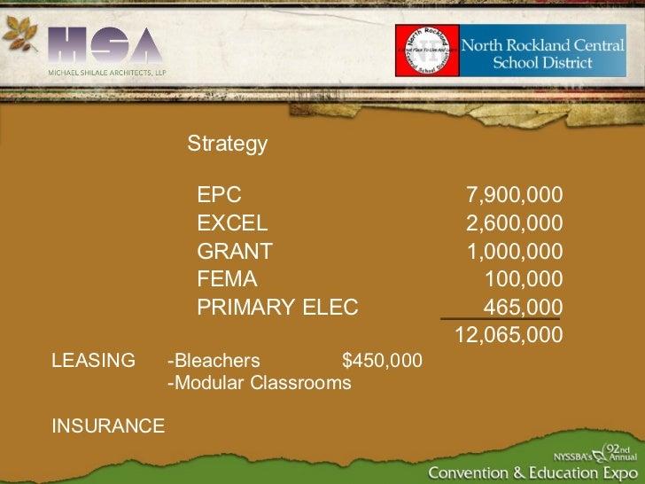 Strategy EPC 7,900,000 EXCEL 2,600,000 GRANT 1,000,000 FEMA 100,000 PRIMARY ELEC 465,000 12,065,000 LEASING  -Bleachers $4...