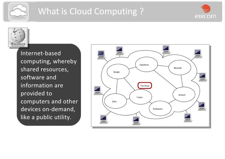 cloud computing viva questions and answers pdf