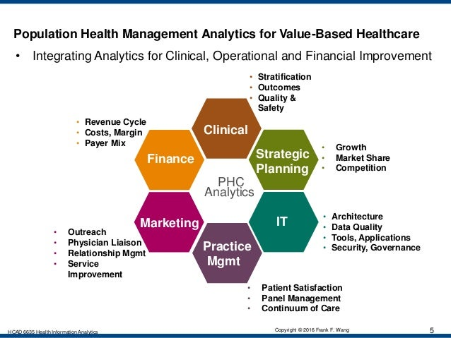 building ehr to hie to analytics Records (ehrs) and health information exchange (hie) that stretches across the continuum of care and allows clinicians to analyze patient data, measure clinical risk, and assess the value of interventions.