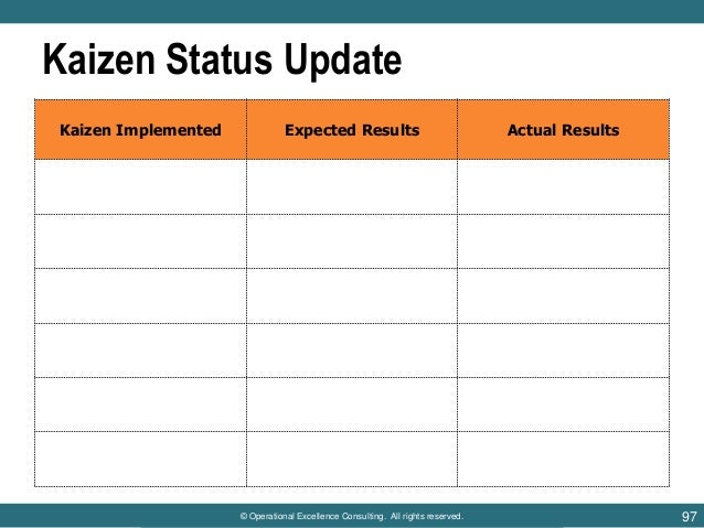 kaizen status update kaizen implemented expected results operational