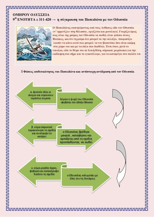 ΟΜΗΡΟΥ ΟΔΥΣΣΕΙΑ 9Η ΕΝΟΤΗΤΑ ε 311-420 → η σύγκρουση του Ποσειδώνα με τον Οδυσσέα Ο Ποσειδώνας επιστρέφοντας από τους Αιθίοπ...