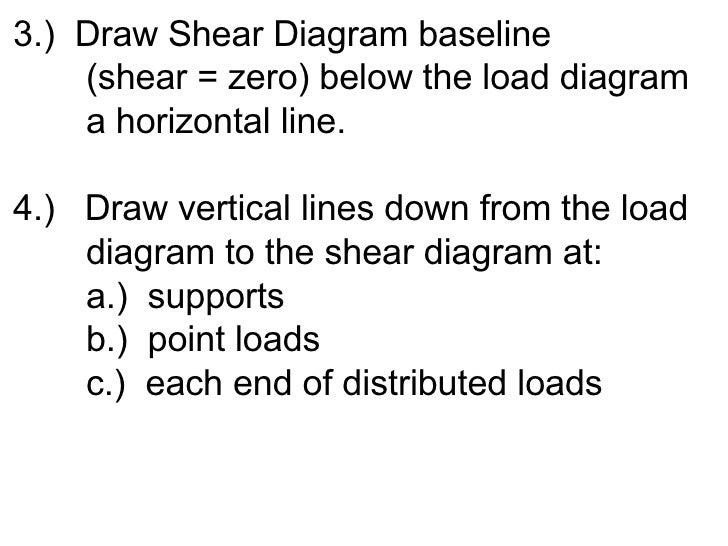 <ul><li>3.)  Draw Shear Diagram baseline </li></ul><ul><li>(shear = zero) below the load diagram </li></ul><ul><li>a horiz...