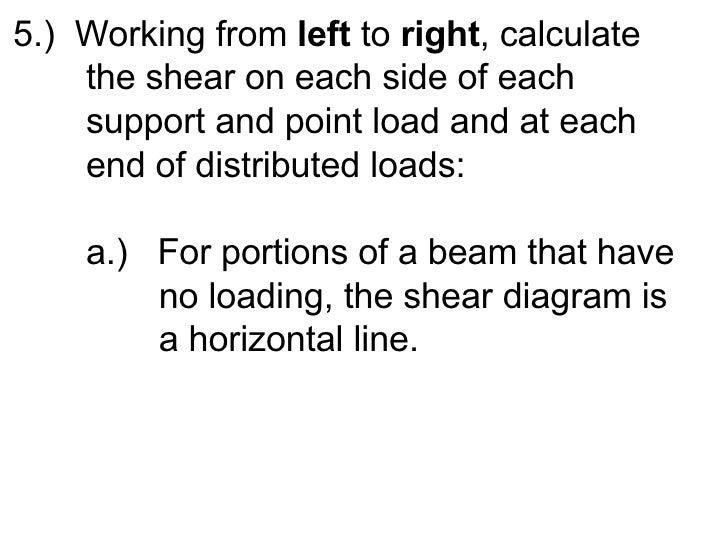 <ul><li>5.)  Working from  left  to  right , calculate  </li></ul><ul><li>the shear on each side of each  </li></ul><ul><l...
