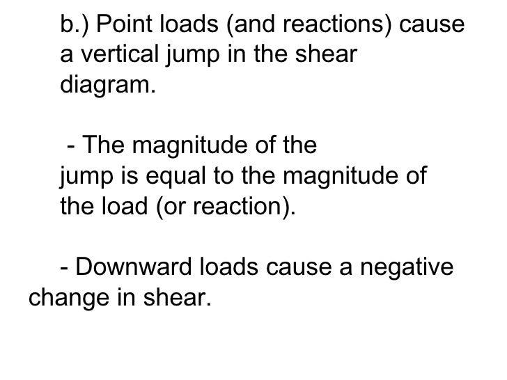 <ul><li>b.) Point loads (and reactions) cause </li></ul><ul><li>  a vertical jump in the shear  </li></ul><ul><li>diagram....