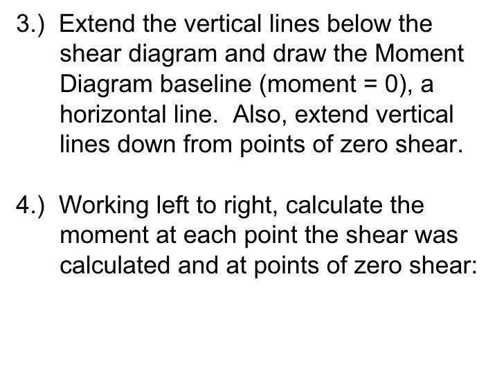 <ul><li>3.)  Extend the vertical lines below the </li></ul><ul><li>shear diagram and draw the Moment </li></ul><ul><li>Dia...