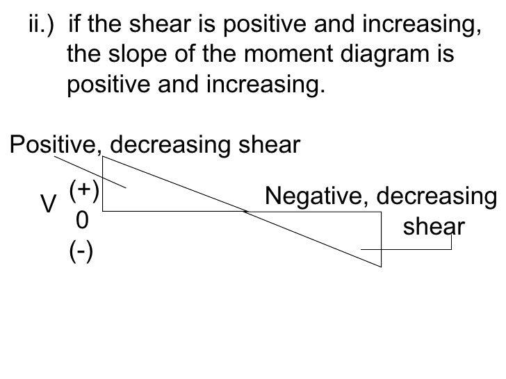 <ul><li>ii.)  if the shear is positive and increasing, </li></ul><ul><li> the slope of the moment diagram is  </li></ul><u...