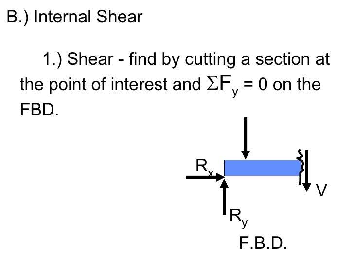 <ul><li>B.) Internal Shear </li></ul><ul><li>1.) Shear - find by cutting a section at the point of interest and   F y  = ...