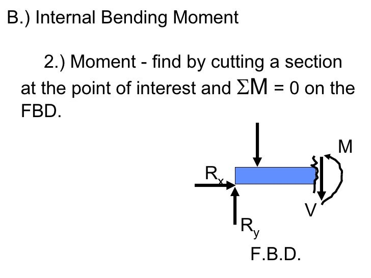 <ul><li>B.) Internal Bending Moment </li></ul><ul><li>2.) Moment - find by cutting a section at the point of interest and ...