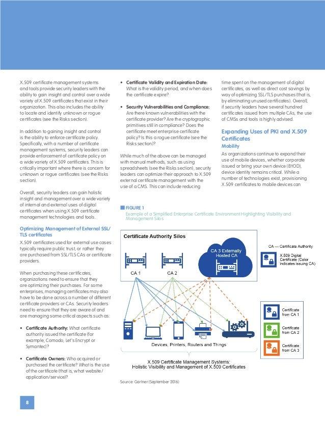 Gartner Report Comodo Certificate Manager Ccm Pki