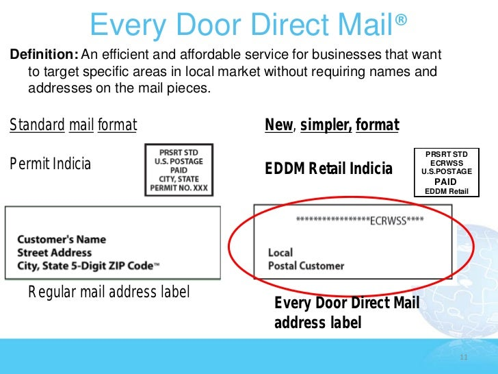 Direct Mail To Every Door LowCost Local And In Living Color