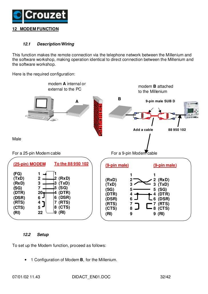 manual de programacion plc crouzet millenium 32 728?cb=1348654417 manual de programacion plc crouzet millenium crouzet millenium 3 wiring diagram at n-0.co