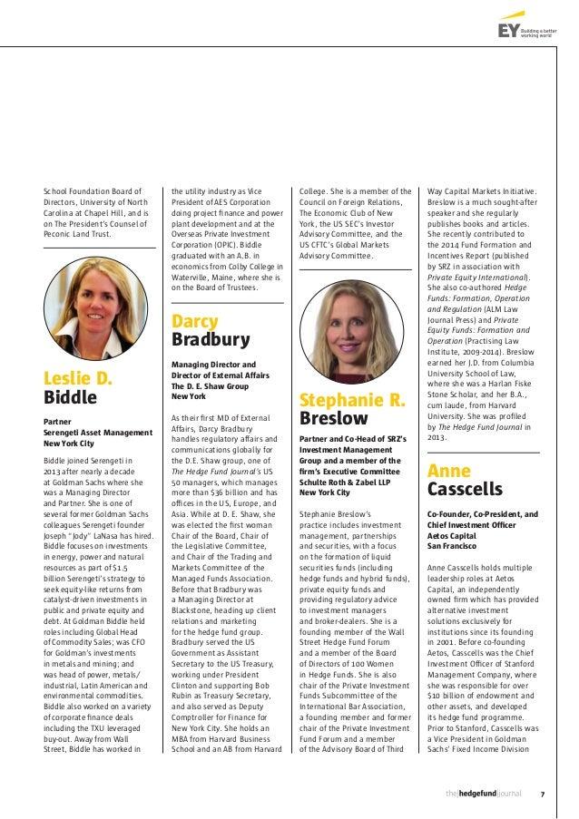 THFJ_50_Leading_Women_In_Hedge_Funds_2015_0