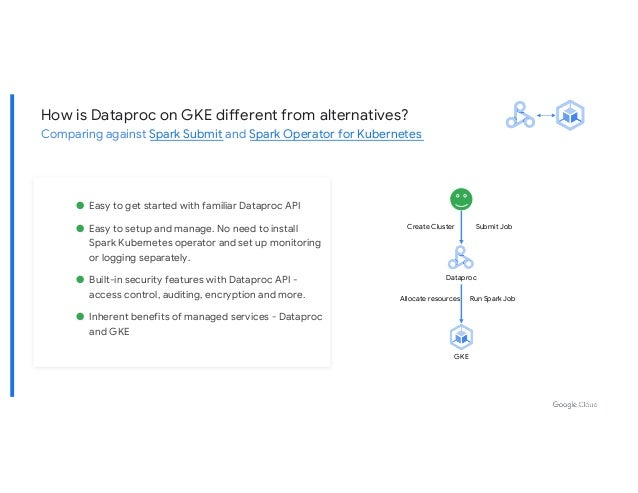 How is Dataproc on GKE different from alternatives? Comparing against Spark Submit and Spark Operator for Kubernetes Creat...