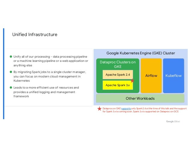 Unified Infrastructure Google Kubernetes Engine (GKE) Cluster Dataproc Clusters on GKE Apache Spark 2.4 Airflow Kubeflow O...