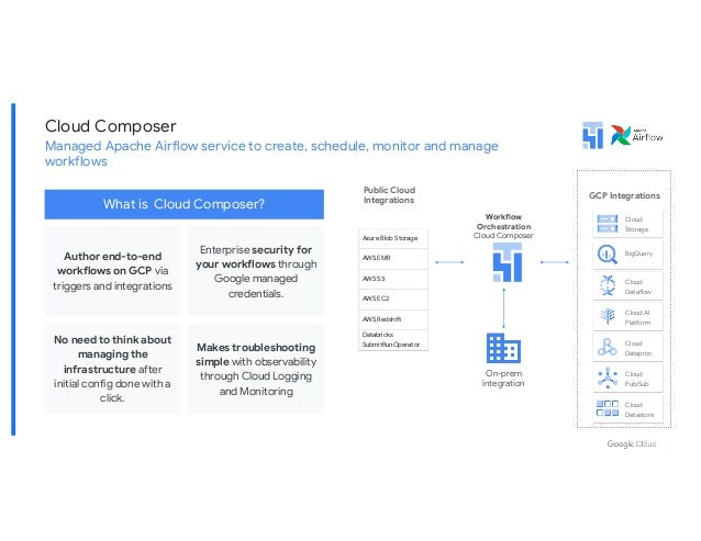 Cloud Composer Managed Apache Airflow service to create, schedule, monitor and manage workflows Author end-to-end workflow...