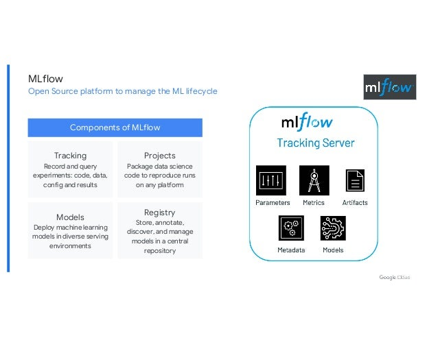 MLflow Open Source platform to manage the ML lifecycle Registry Store, annotate, discover, and manage models in a central ...
