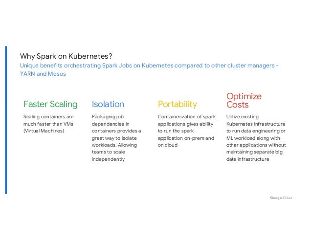Utilize existing Kubernetes infrastructure to run data engineering or ML workload along with other applications without ma...