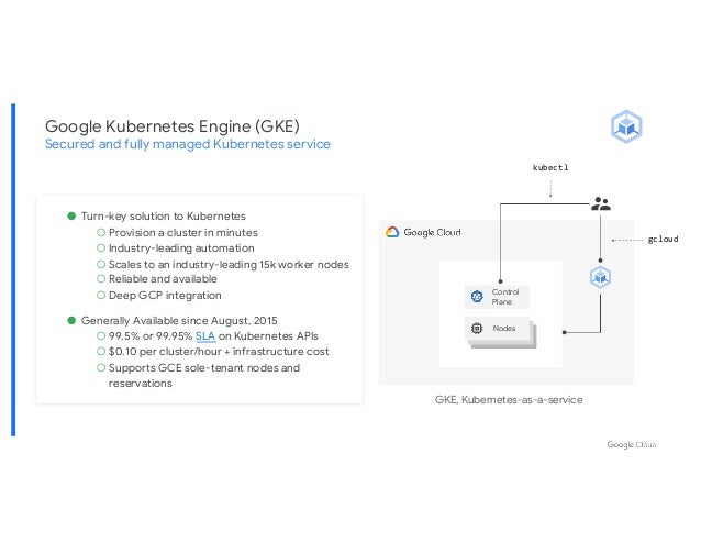 Google Kubernetes Engine (GKE) Secured and fully managed Kubernetes service GKE, Kubernetes-as-a-service Control Plane Nod...