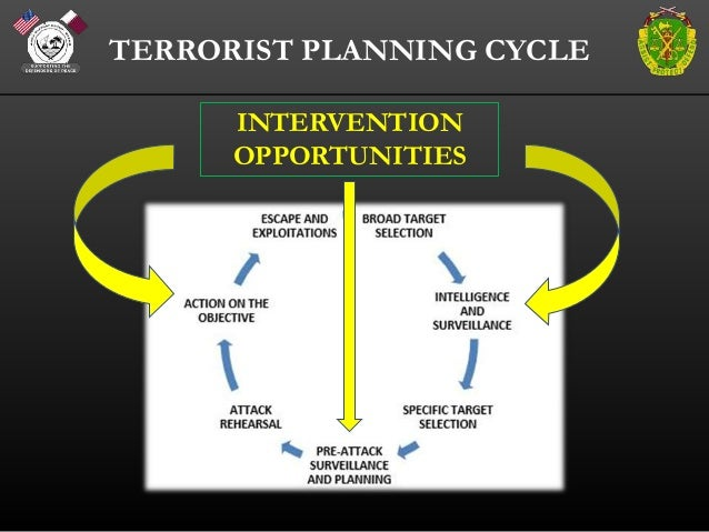 terrorism and selective violent tactics Evolving terrorist threat  there are several ways that terrorist tactics are likely to evolve in the coming decades:  homegrown violent extremists are a growing.
