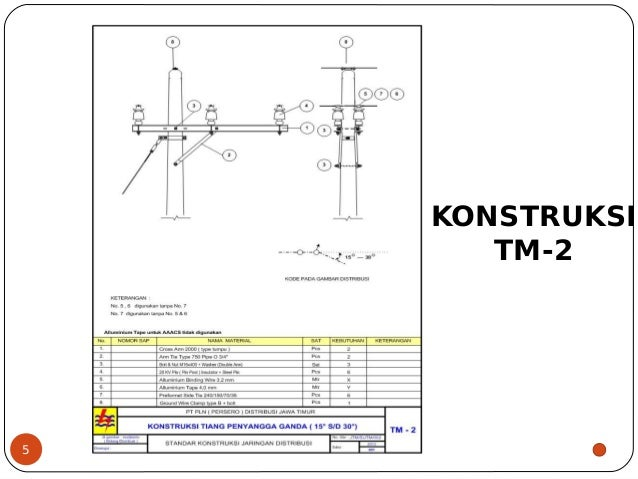 Image Result For Konstruksi Tm