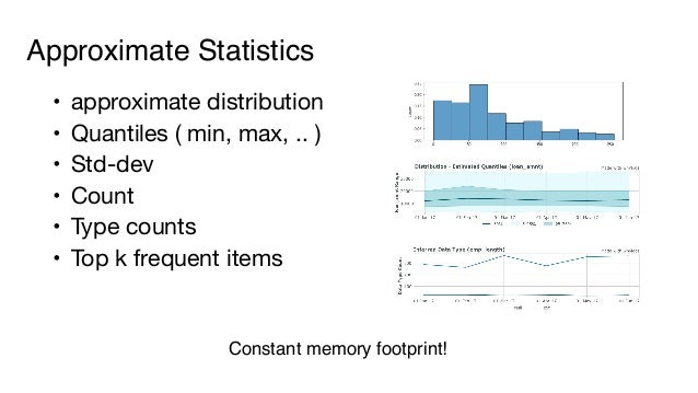 Semantic Image Logging Using Approximate Statistics & MLflow Slide 3
