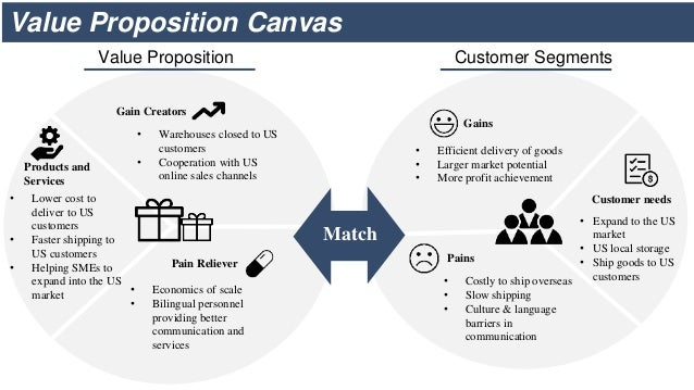 value proposition presentation