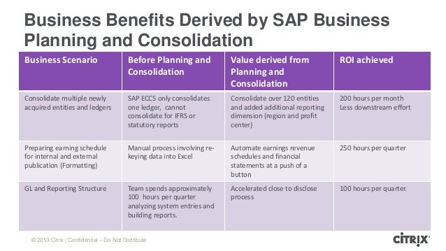 Sap business planning and consolidation module truck