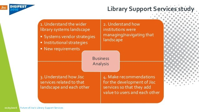 The future of Jisc's library support services - Jisc
