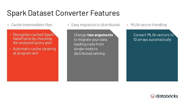 Spark Dataset Converter Features ▪ Recognize cached Spark DataFrame by checking the analyzed query plan ▪ Automatic cache ...