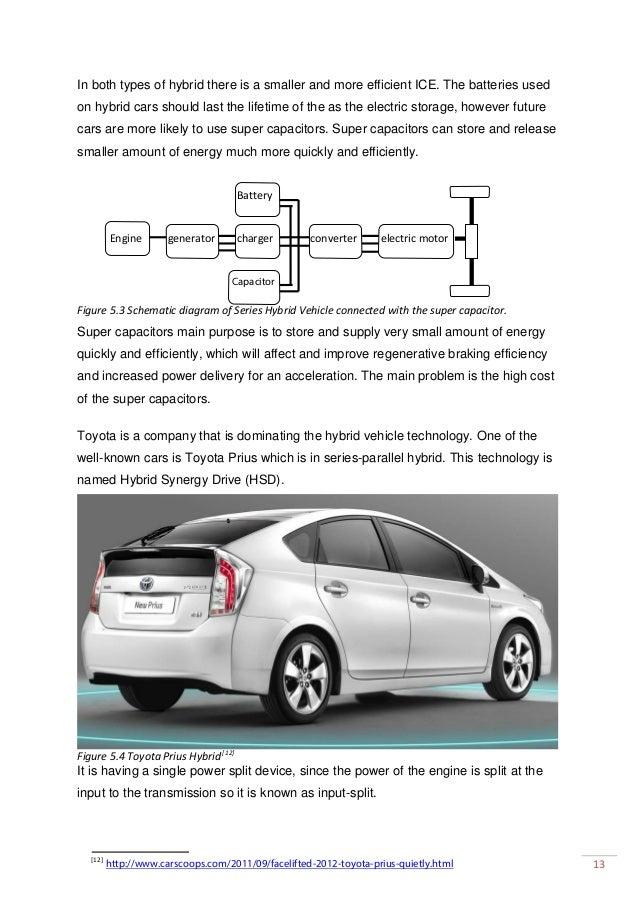 Toyota Prius Schematic Diagrams on toyota prius parts list, toyota prius engine diagram, toyota prius wiring diagram, 2007 toyota prius parts diagrams,