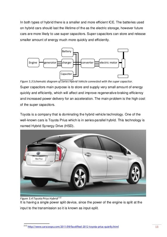 hybird vehicles essay Hybrid cars- persuasive essay today these fossil fuels are potentially in danger of running out due to the use of them in the vehicles we travel in every day.