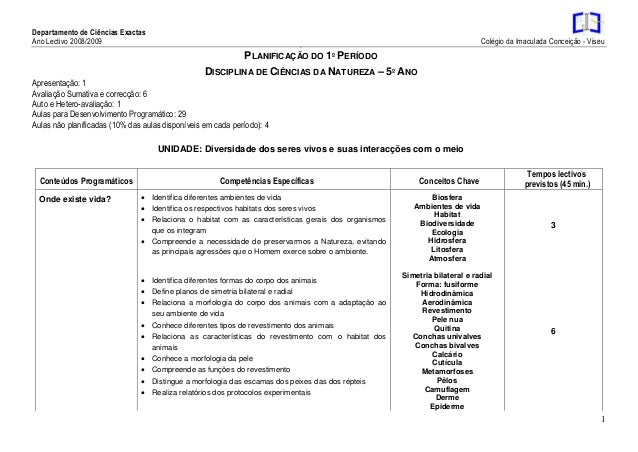 Departamento de Ciências Exactas Ano Lectivo 2008/2009 Colégio da Imaculada Conceição - Viseu 1 3 PLANIFICAÇÃO DO 1º PERÍO...