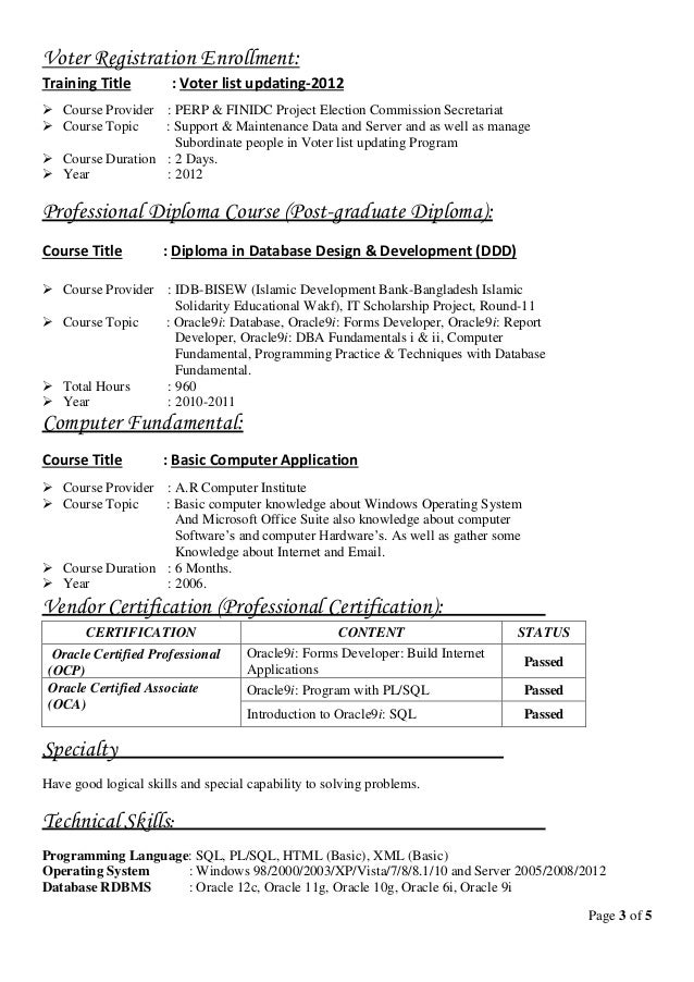 Resume of Nazmul Hasan