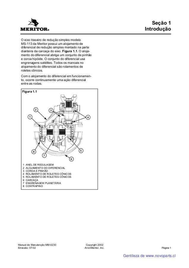 manual do diferencial meritor ms113 rh slideshare net