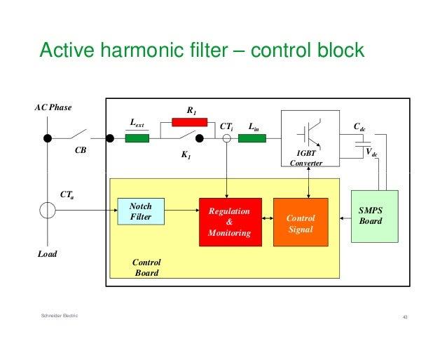 Maximise Efficiency Amp Reliability Maintain Healthy