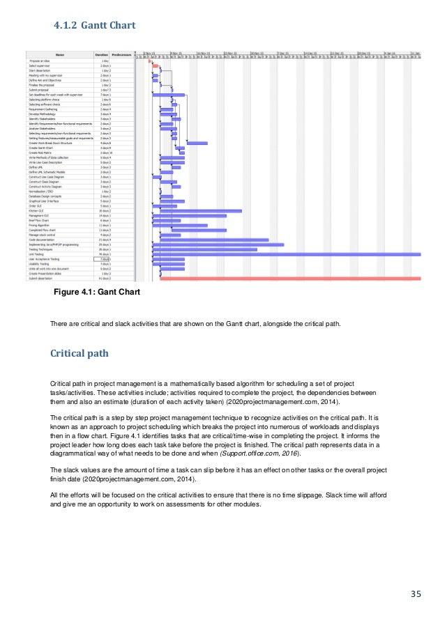 gantt chart of sheila restuarant: Gantt chart of sheila restuarant gantt chart to track tasks in a