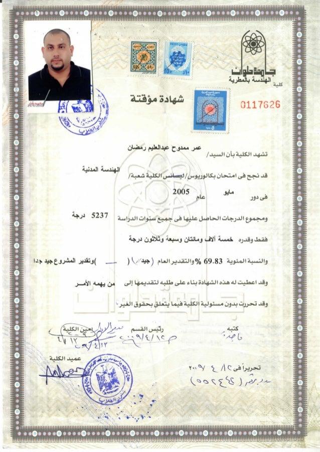 Graduation Certificate Arabic Face 1
