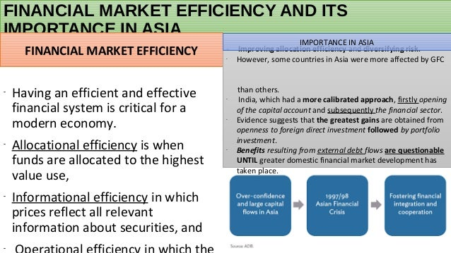 importance of market efficiency