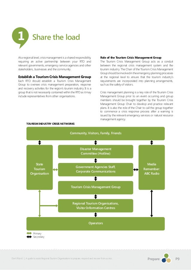 Rto business plan template