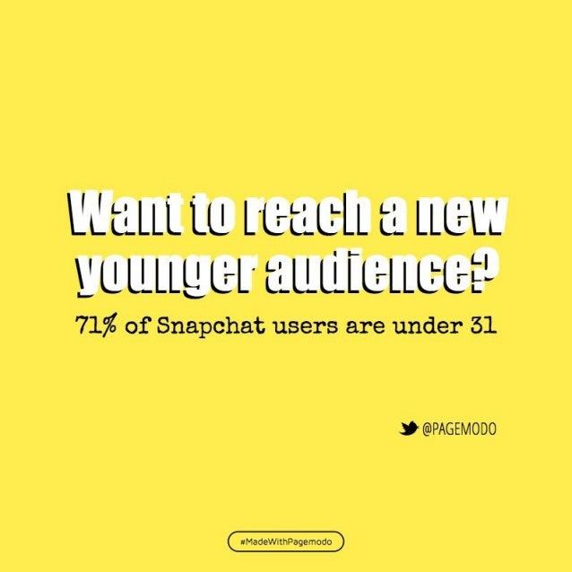 Utttttt LU Lt'-: tLU'[L ti.  LLL- 'L ! UULLL1&L' : LLLtL[L= ~LLL-LL= »t1  71% of Snapchat users are under 51  3%' @PAGEMODO