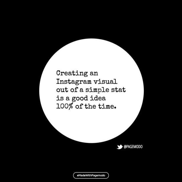 Creating an Instagr-am visual out of a simple stat  is a good idea 100% of the time.   3 @PAGEMOD0  aMadeWlthPagemodo