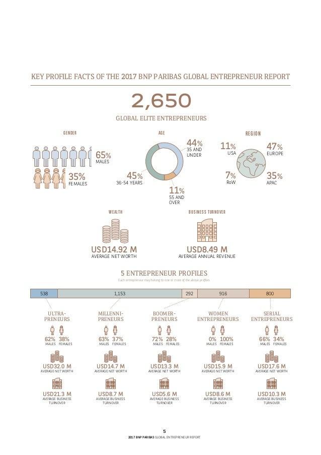 bnp paribas annual report 2017 pdf