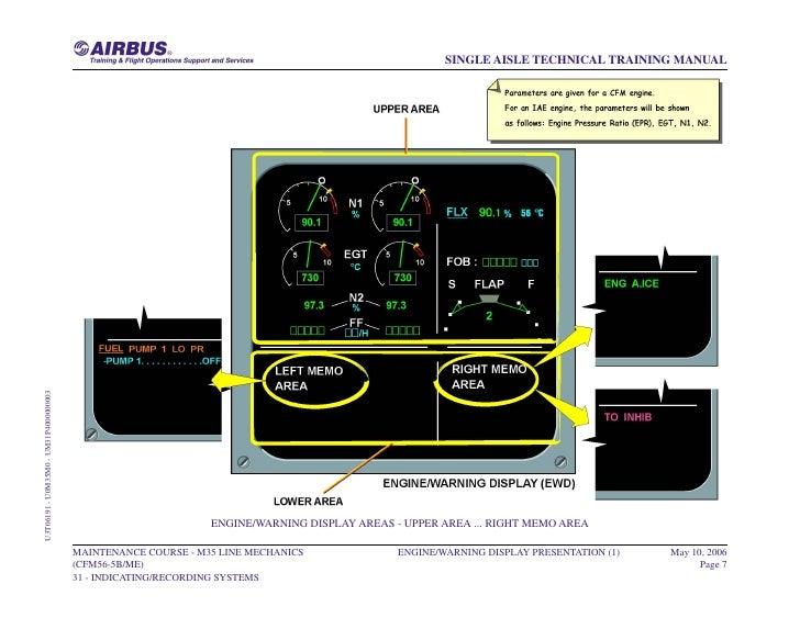 A320 cockpit Manual
