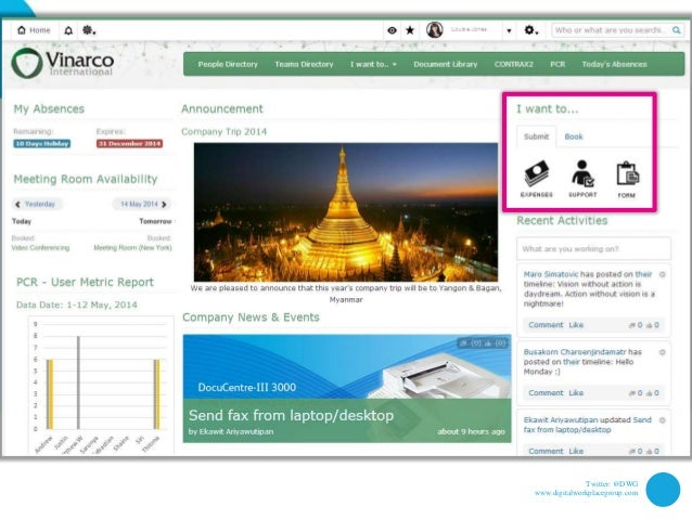 Elegant ... Examples Of Icons For Listing Tasks On Intranet Homepages; 16.
